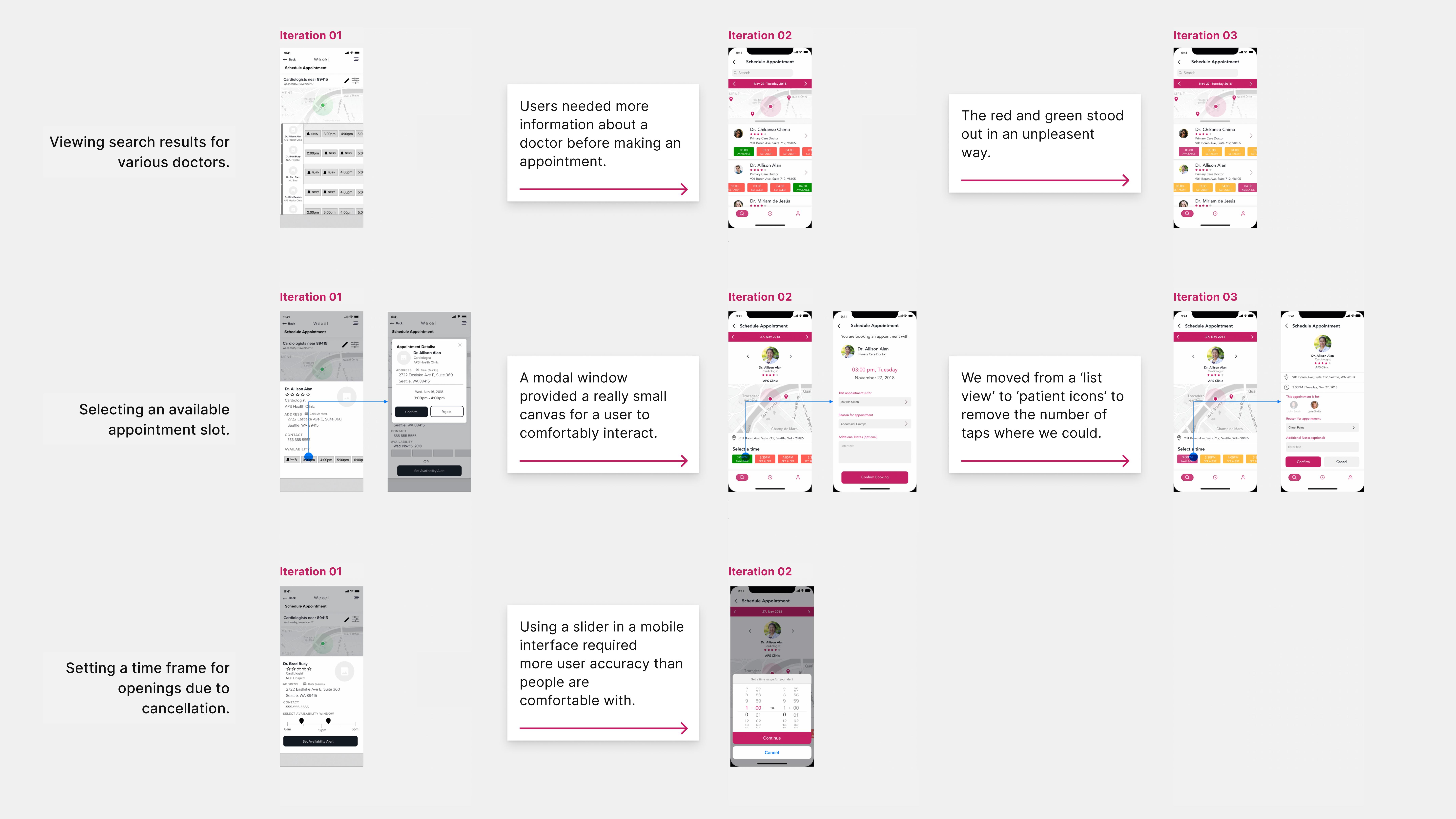 Iteration-Process