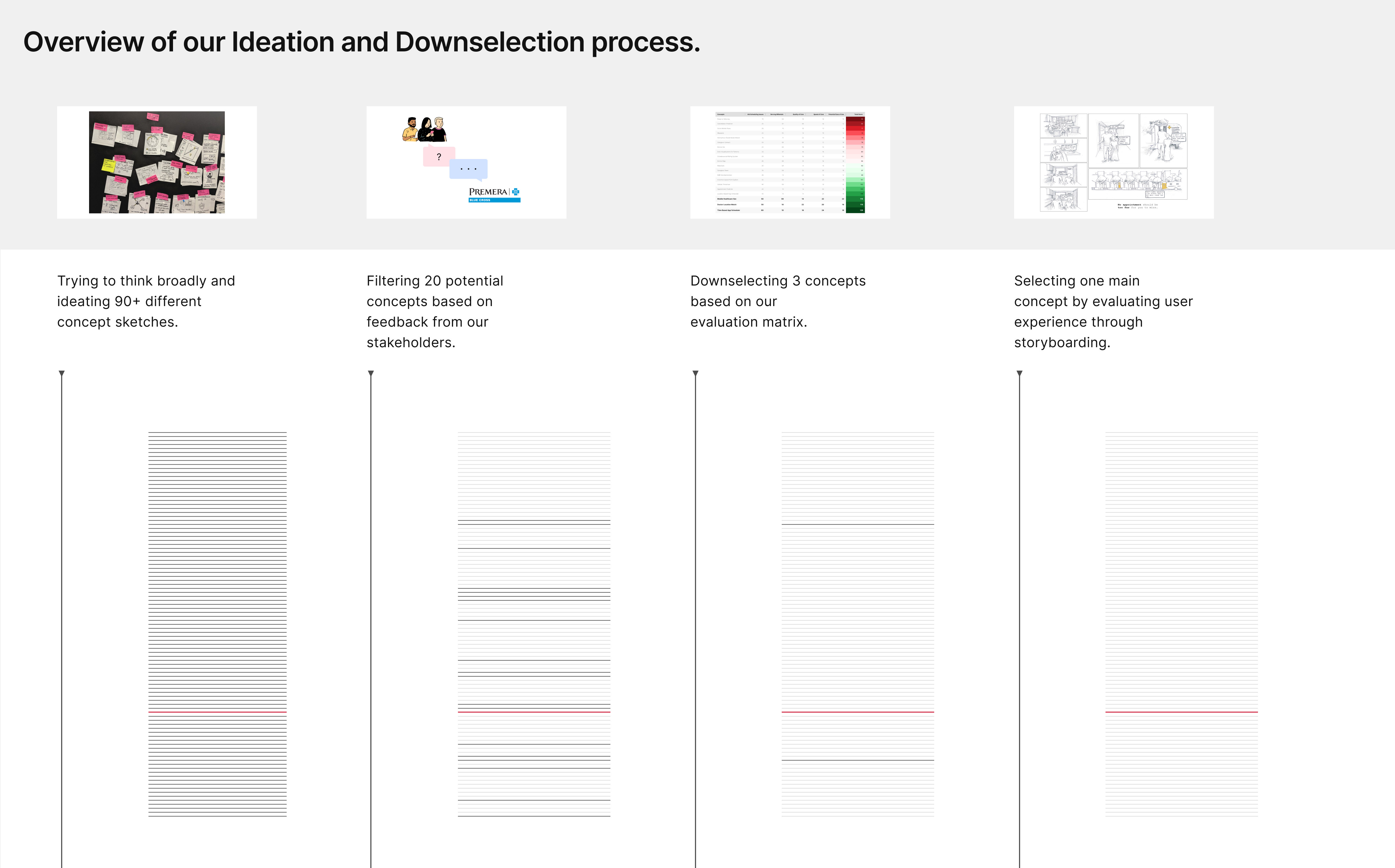 Ideation-Process-01